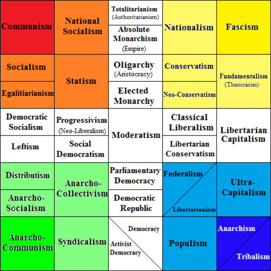 communitarianism the best political ideology The idea of multiculturalism in contemporary political discourse and in political philosophy is about how to understand and respond to the challenges associated with cultural and religious diversity.