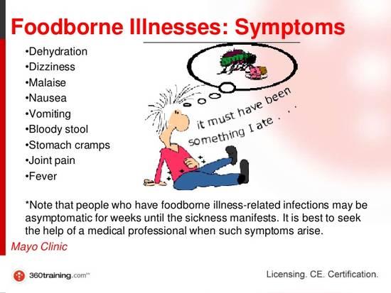 foodborne ailment articles