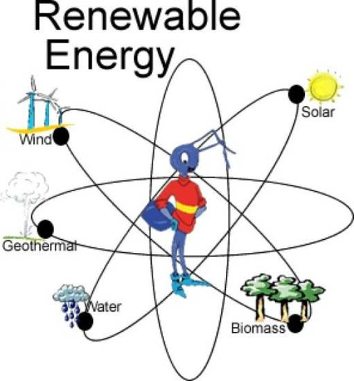 Example Of A Resource Map: 20 Facts About Renewable Energy