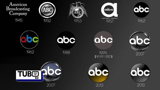 Abc Las Vegas >> 14 Facts About the American Broadcasting Company